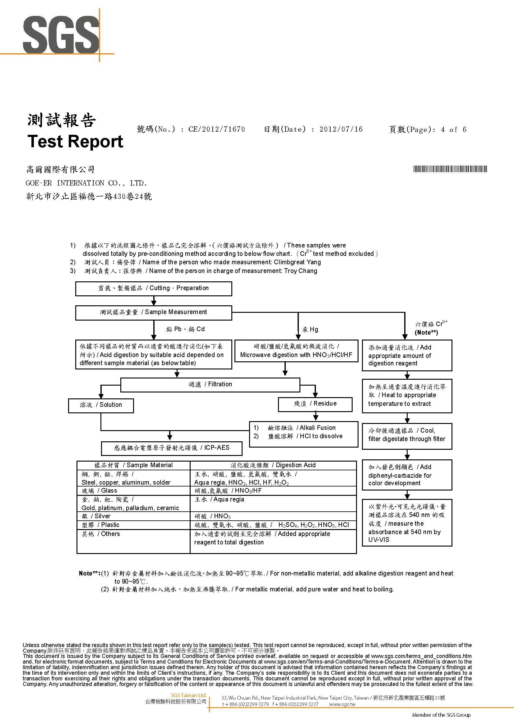 EVA(高爾泡棉)檢驗報告-完整版_頁面_4